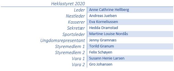 Heklastyret 2020